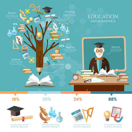 tree of knowledge: Education infographic. Tree of knowledge. Professor in a school class. Open book of knowledge, back to school. Education infographic elements, effective modern education design template. Illustration