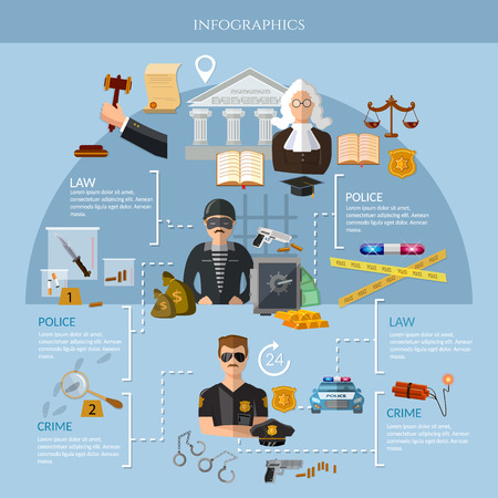 courtroom: System of justice, crime and punishment infographics. Policeman, judge, criminal, lawyer, justice, courtroom. Criminal law and common, civil justice system flat infographic presentation design