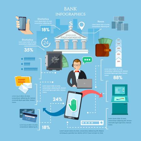 Mobile bank infographics banking technologies money transfer financial transaction