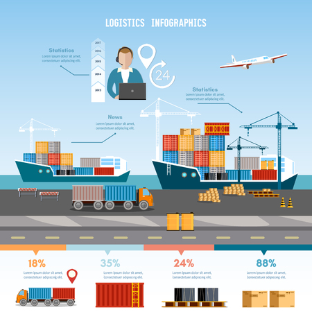 sea port: Sea transportation 24 hours logistic infographics. Shipping port vector. Global delivery concept logistics set of air cargo trucking rail transportation maritime shipping