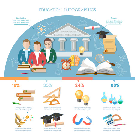 institute: Education infographic, group student in a school class. Open book of knowledge, back to school. Education infographic elements, effective modern education design template