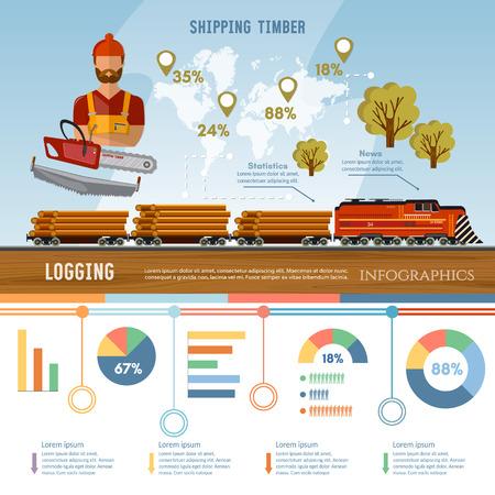 diagrama de arbol: Registro de infografía industria. La deforestación, la preparación de la leña, Sierras de bastidor, el transporte de troncos en tren. El comercio mundial de la madera