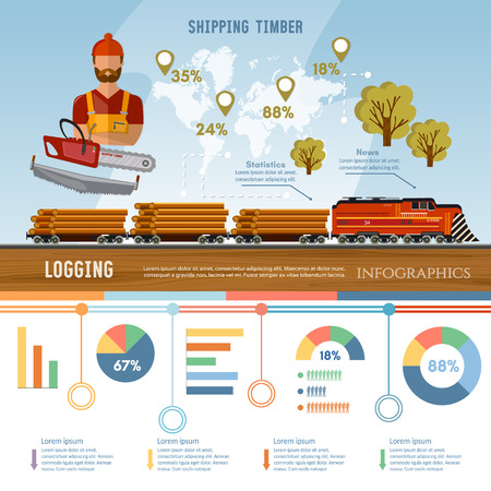 Logging industry infographic. Deforestation, preparation of firewood, power-saw bench, transportation of logs by train. World trade by wood