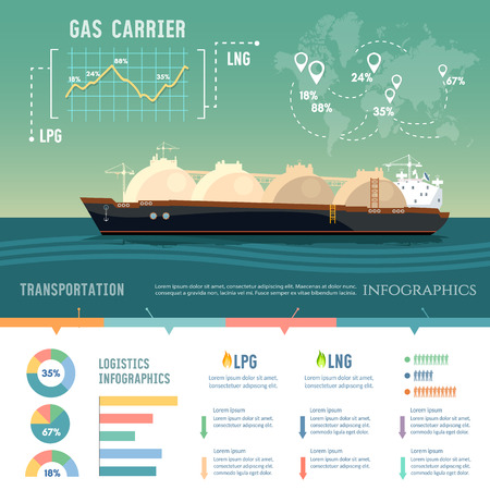 lpg: LNG tanker, natural gas. Carrier ship LNG transportation by sea. Oil and gas industry infographics