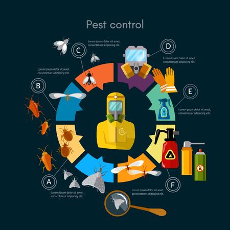 exterminating: Pest control service infographic insects exterminator detecting exterminating insects Illustration