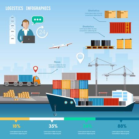 ポート ベクトルを出荷しています。 海交通機関 24 時間ロジスティック インフォ グラフィック。レール輸送海運貨物自動車運送、航空貨物のグロー