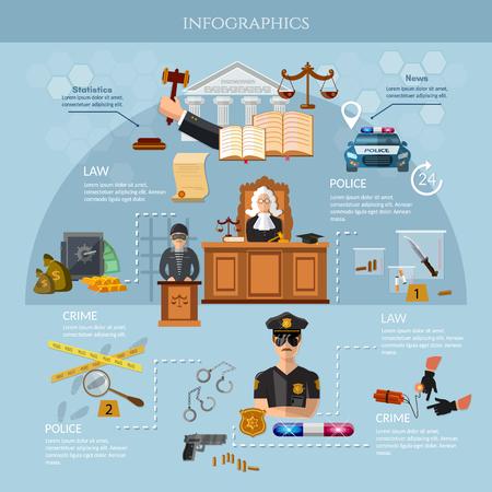 Sistema de justicia crimen y castigo infografías policía juez penal abogado justicia sala de tribunal plana infografía presentación