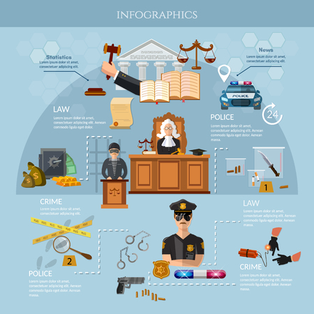 handcuffs: System of justice crime and punishment infographics policeman judge criminal lawyer justice courtroom flat infographic presentation