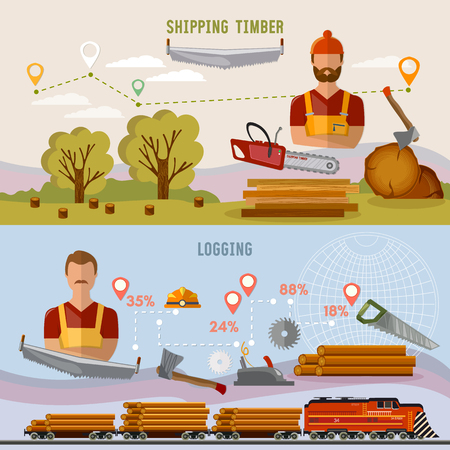 Logging industry banner. Woodcutter, deforestation, power-saw bench, transportation of logs by train preparation of firewood