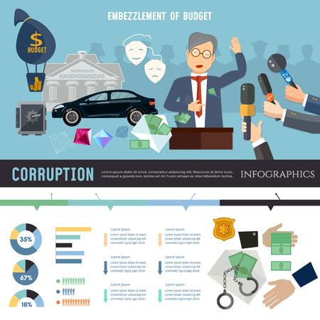 Corrupción infográfico engañosa bandera política campaña promete sobornos. Robo de dinero público. Lucha contra la corrupción robar dinero del presupuesto Foto de archivo - 78064163