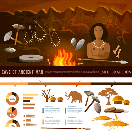 Età della pietra infografica. Neolitico, paleolitico, mesolitico, inizio di una civiltà. Arte cavernicolo.