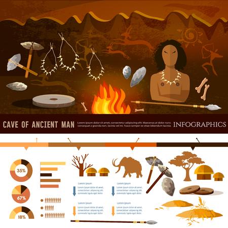 paleolithic: Stone age infographic. Neolithic, paleolith, mesolith, beginning of a civilization. Caveman art. Illustration