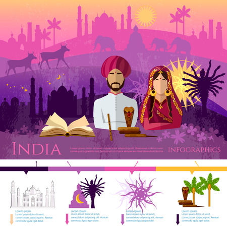 Travel to India infographic. Culture, traditions, attractions and people of India. Taj mahal, elephants, saris, gods, Hinduism. illustration of India background