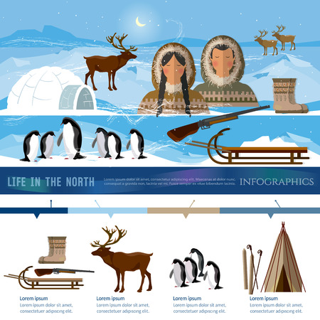 Wild north arctic infographic, people in traditional eskimos costume and arctic animals. Life in the far north. Reindeer, penguins, sledge Extreme journey to Alaska infographics