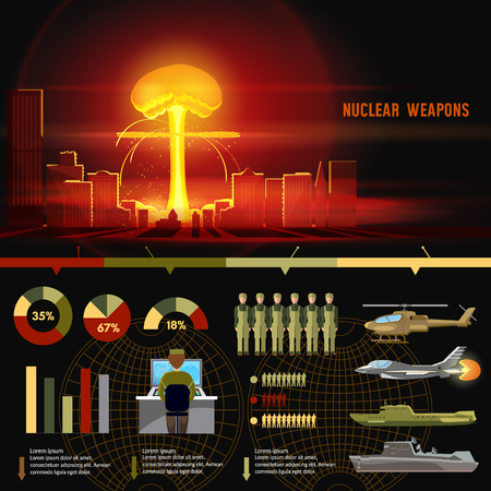 Nuclear war weapons infographic. Army aircraft submarine helicopter rockets. Control center, nuclear attack on a city. Confrontation between the superpowers