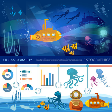 Oceanography ingographic. Sea exploration banner. Scientific research of sea and ocean yellow submarine underwater with periscope divers. Underwater animals infographic Illustration