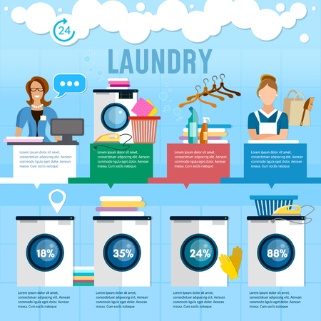 dryer: Laundry service banner infographic concept, laundry room with facilities for washing clothes, laundry staff washing machine