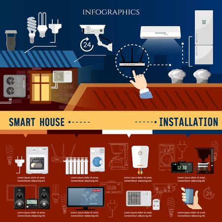 Smart home infographic banner. Remote control of house. Modern technologies for household appliances. Smart house design concept