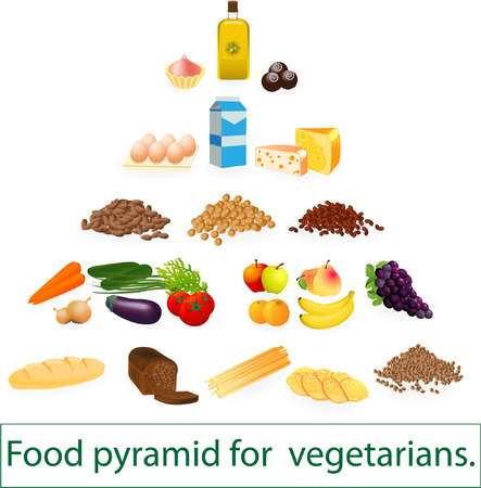 healthy grains: Food pyramid for  vegetarians.