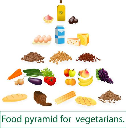 Pyramide de nourriture pour les végétariens.