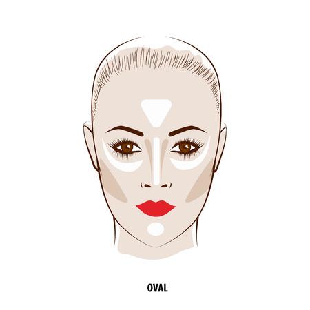 Contorno y maquillaje Highlight. Contorno oval de la cara de maquillaje. ilustración de moda