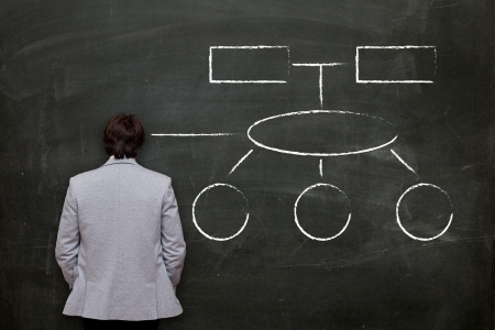 businessman Thought process with flowchart diagram at the blackboard