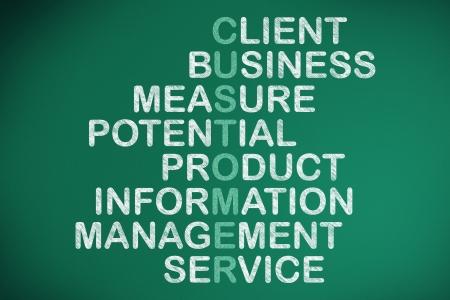 customer facing: customer concept text on green chalkboard