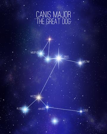 Canis Major la constellation du grand chien sur fond d'espace étoilé avec les noms de ses principales étoiles. Tailles relatives et différentes nuances de couleurs basées sur le type d'étoile spectrale. Banque d'images