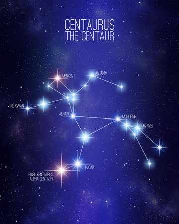 Centaurus the centaur constellation on a starry space background with the name of its main stars. Relative sizes and different color shades based on the spectral star type.