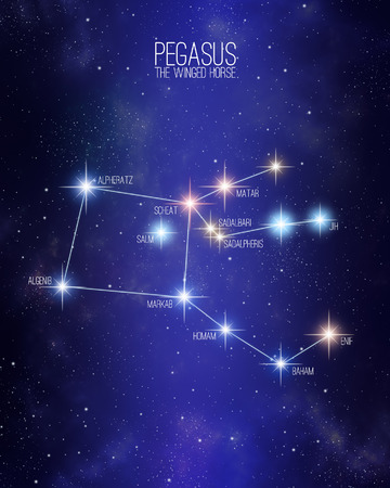 Pegasus the winged horse constellation on a starry space background with the names of its main stars. Relative sizes and different color shades based on the spectral star type.
