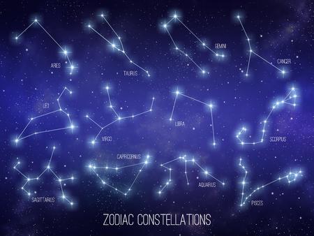 Poster di dodici costellazioni dello zodiaco su uno sfondo di cielo notturno di campo stellato. Illustrazione dell'oroscopo.
