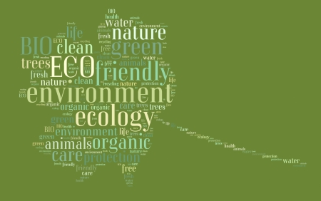 Tag or word cloud ecology related in shape of leaf photo
