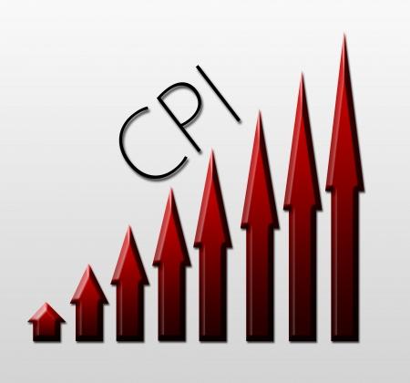 macroeconomic: Chart illustrating Consumer Price Index growth, macroeconomic indicator concept