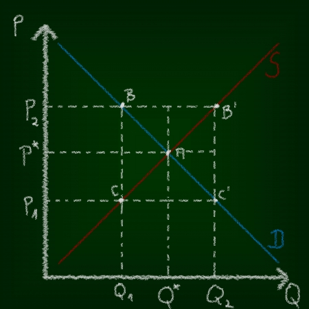 marginal: Economics or microeconomics education concept of chalkboard and drawing