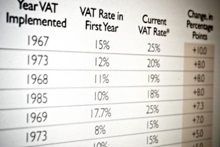 Vat tax values in table Stock Photo