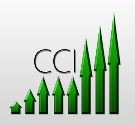 macroeconomic: Chart illustrating CCI growth, macroeconomic indicator concept
