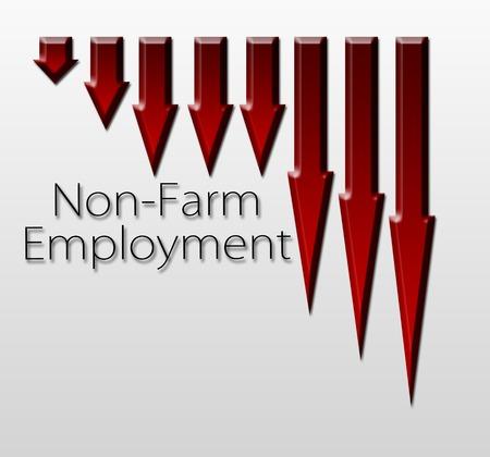 unemployment rate: Chart illustrating non-farm employment drop, macroeconomic indicator concept Stock Photo