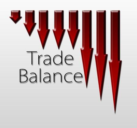 macroeconomic: Chart illustrating trade balance drop, macroeconomic indicator concept
