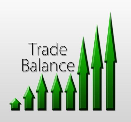 macroeconomic: Chart illustrating trade balance growth, macroeconomic indicator concept