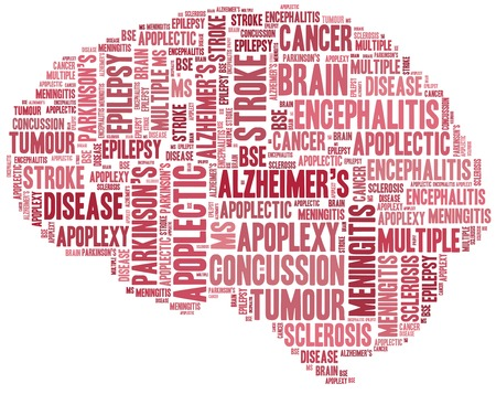 Word cloud brain disease related in shape of human brain photo