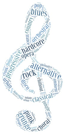 dubstep: Word cloud concept of music genres