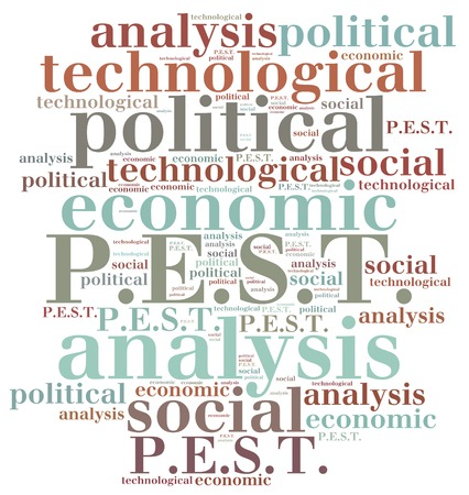 Word cloud illustration related to strategic marketing management, PEST analysis  illustration