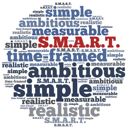 education goals: Word cloud illustration related to SMART concept of setting goals