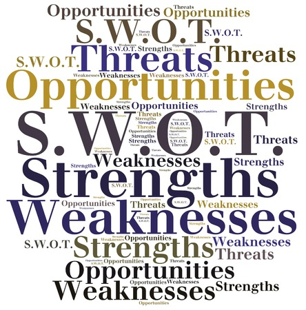 Word cloud illustration related to strategic marketing management, SWOT analysis