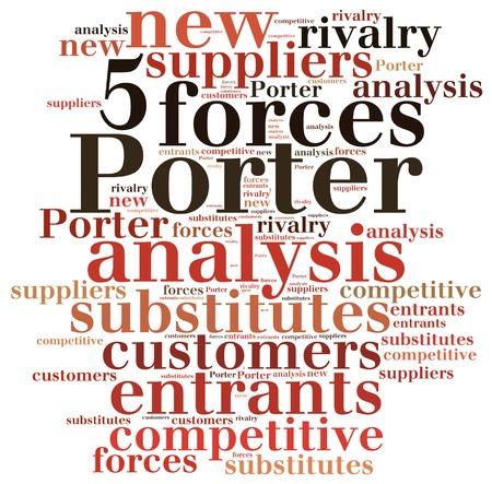 entrants: Word cloud illustration related to strategic marketing management, Five Porter Forces