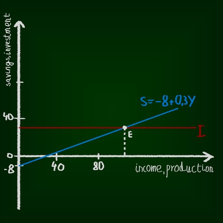Economics chart, drawing on chalkboard  Education concept  photo