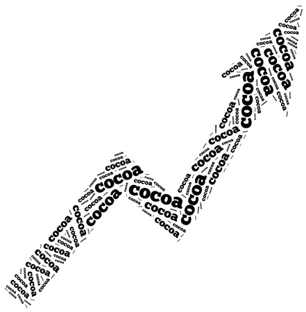 commodity: Cocoa commodity price growth. Word cloud illustration.