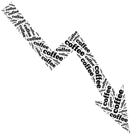 commodity: Coffee commodity price drop. Word cloud illustration.