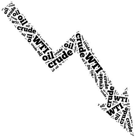 WTI crude oil commodity price drop. Word cloud illustration.