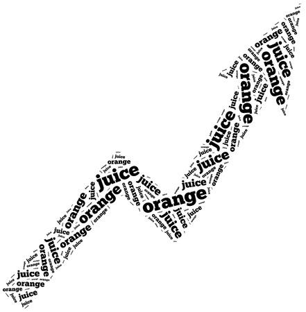 commodity: Orange juice commodity price growth. Word cloud illustration.